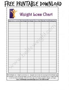 Keeping Track Of Your Weight Loss – Tips & Free Printable Charts ...