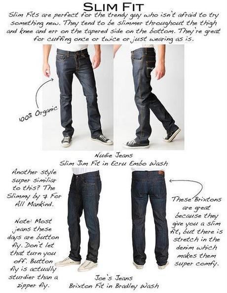 Men's Denim Fit Guide