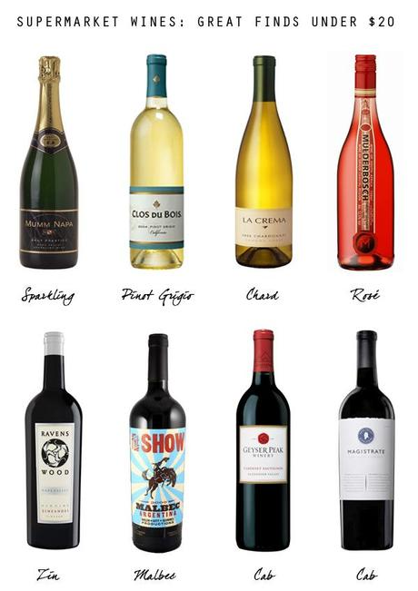 SUPERMARKET WINES: Great Finds Under $20