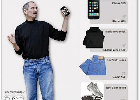 Steve Jobs: Geek chic fashion icon? Black turtleneck sales surging