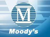 Moody's Downgrades Banks; Economy Shrugs
