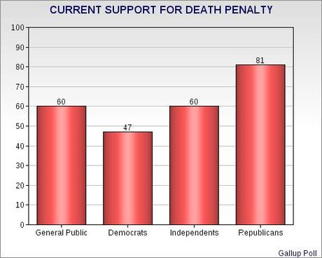 the death penalty right or wrong Capital punishment - the death penalty: right or wrong.