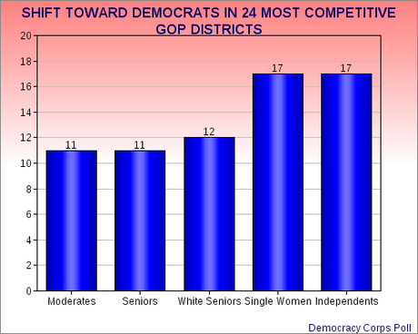 Seniors Putting GOP Districts In Play In 2014