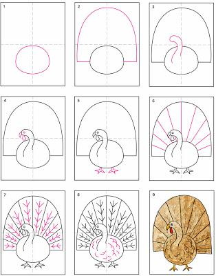 Draw A Turkey – Free PDF Tutorial