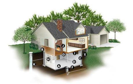 Radon-how it enters-pic