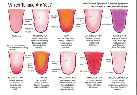 Tongues Indicate Health