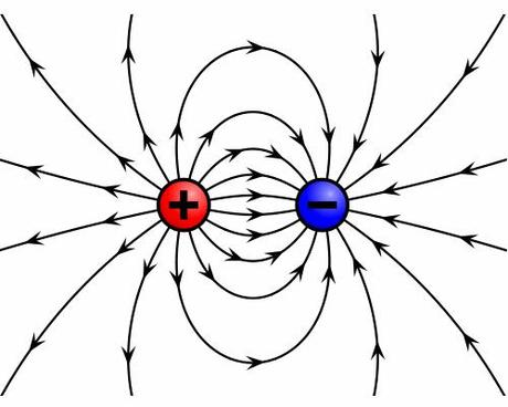 Electrical Force Field