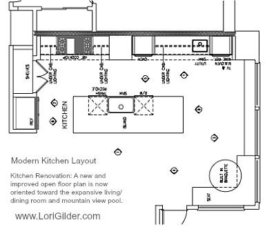 Modern Kitchen Layout wonderful modern kitchen layout plans giving you some detailed