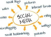 Social Network Etiquette Drama