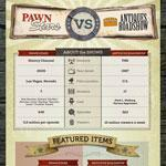 Comparison of Pawn Stars and Antique Roadshow