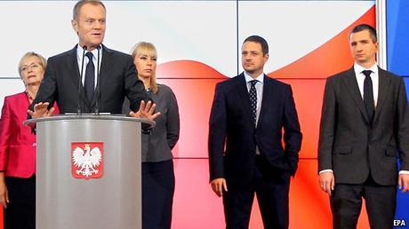 Poland's government: New faces, same policies?