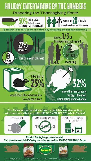 Three Steps To a Turkey Touchdown This Thanksgiving {Recipe}