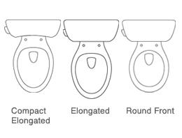 Compact vs. Elongated Toilets