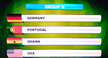 2014 FIFA World Cup Groups Drawn... and Possibly Fixed
