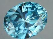 Spotlight December Birthstone Zircon