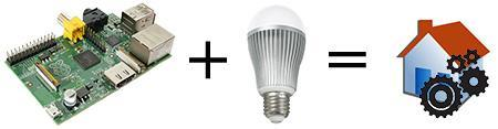 Raspberry Pi Home Automation Lighting