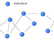 Create Personal Learning Network