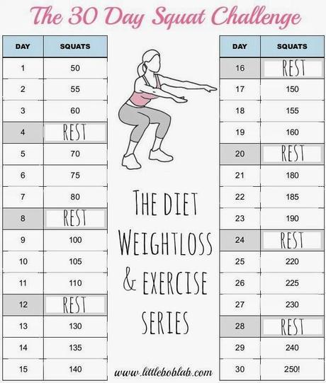 Diet, weightloss & exercise   Fighting fat #1