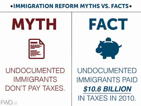 Immigrants And Taxes