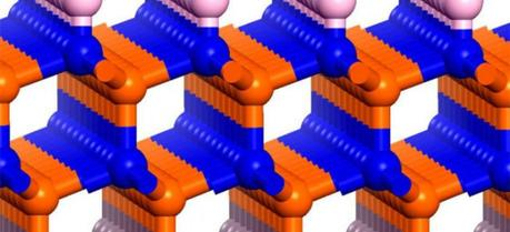 Illustration of the boron-nitride bilayer (blue and orange atoms) functionalized with fluorine atoms along the bottom and hydrogen atoms long the top.