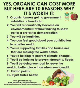 Reasons to Go, Buy and Eat Organic - Paperblog