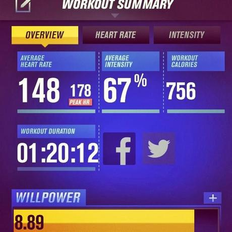 Armour39: heart rate training & a review