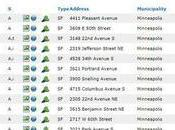 Need Searches from Your Realtor Addition Zillow Trulia