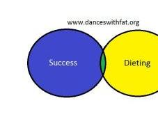Things That Still Diet