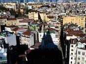 Sights Istanbul Cityscape from Galata Tower.