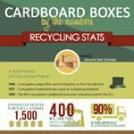 Cardboard Recycling in the US