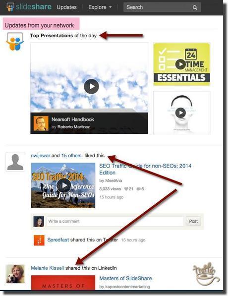 Slideshare social network