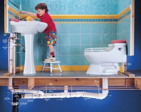 Bathroom Plumbing Questions