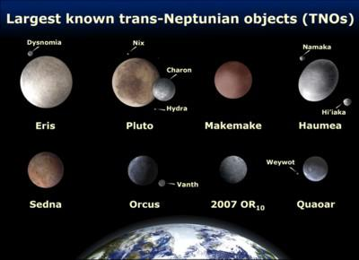 Dwarf Planets and the Astrological Discovery of New Dimensions of Consciousness