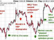 Monday Market Movement Living Edge