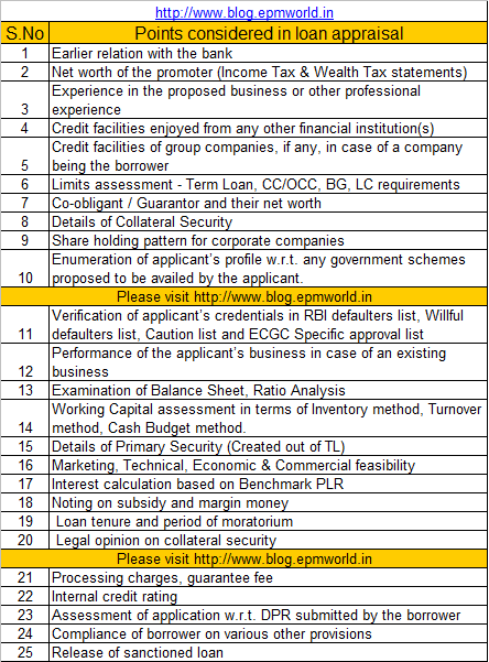 epmworld Loan appraisal