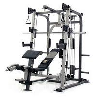 Rental of fitness equipment