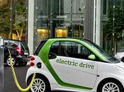 Smart Electric Drive