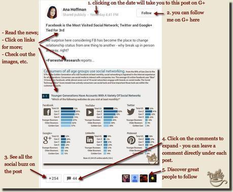 embedded google+ marketing news
