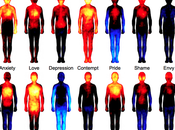 Color Your Emotions?