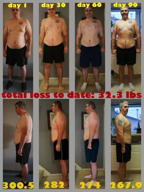 Kenin's 90-Day Challenge with VISalus Results