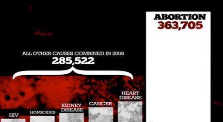 number-one-killer-black-americans