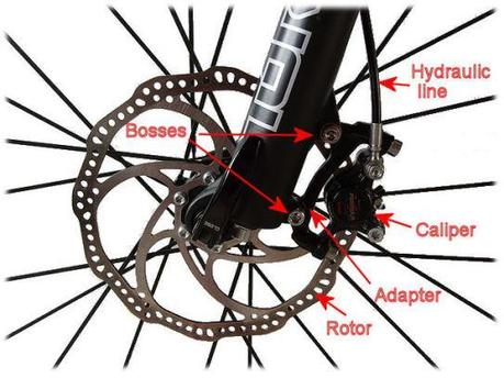 Just Sharing Anatomy Of Mountain Bike Parts Amp Components