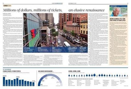 SND35 Awards 4: Page, portfolio and redesign winners from American City Business Journals