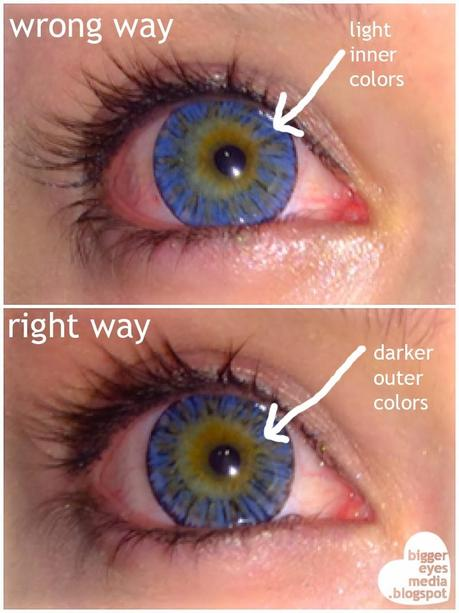 How To Tell If Your Circle Lenses Are Inside Out?