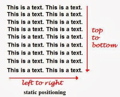 CSS Positioning