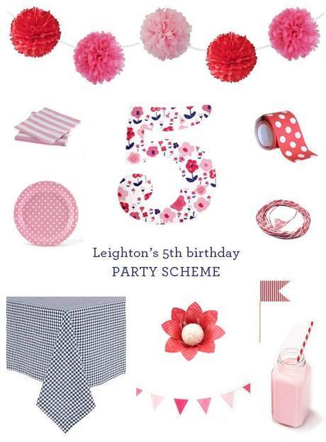 5TH BIRTHDAY Party Scheme