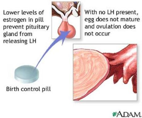Azithromycin and tri-cyclen lo birth control reviews