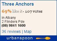 Three Anchors on Urbanspoon
