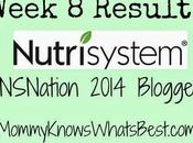 Week Nutrisystem Results #NSNation #Spon