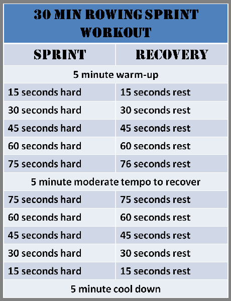 Rowing machine workout routine for beginners